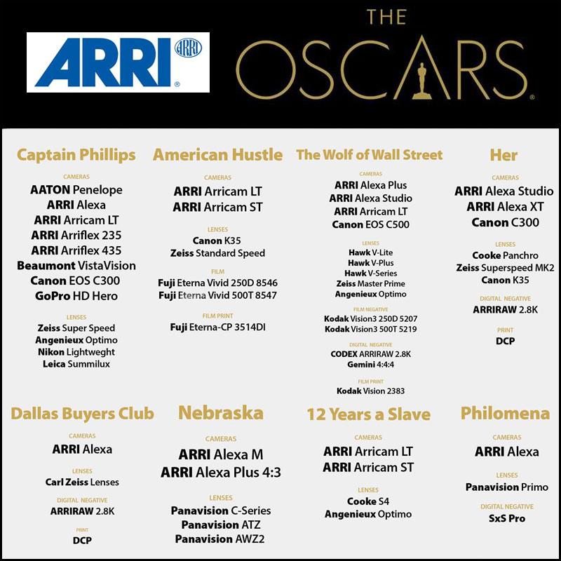 ARRI-Oscars-v2