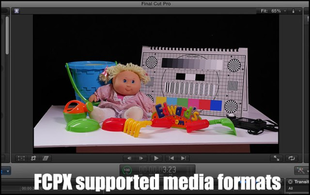 Media-formats