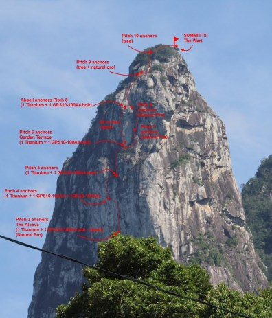 Topo and Route Description of Waking Dream on the Dragon's Horns - Tioman - Upper Pitches