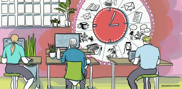 time management and productivity training