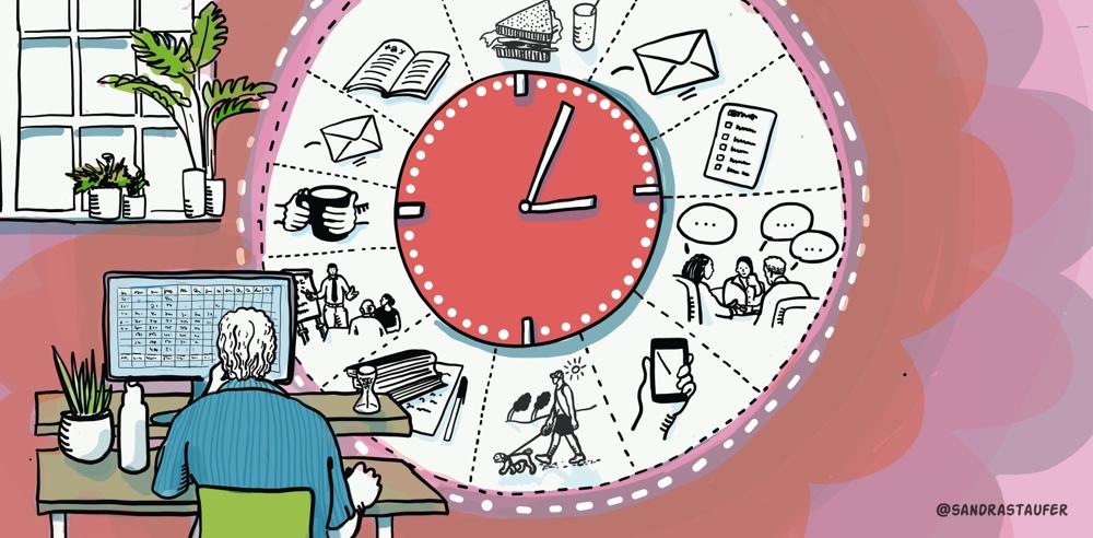 prioritising tasks blog
