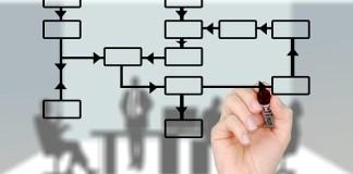 diagrama de flujo creado online