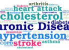 Chronic Disease Overview in America