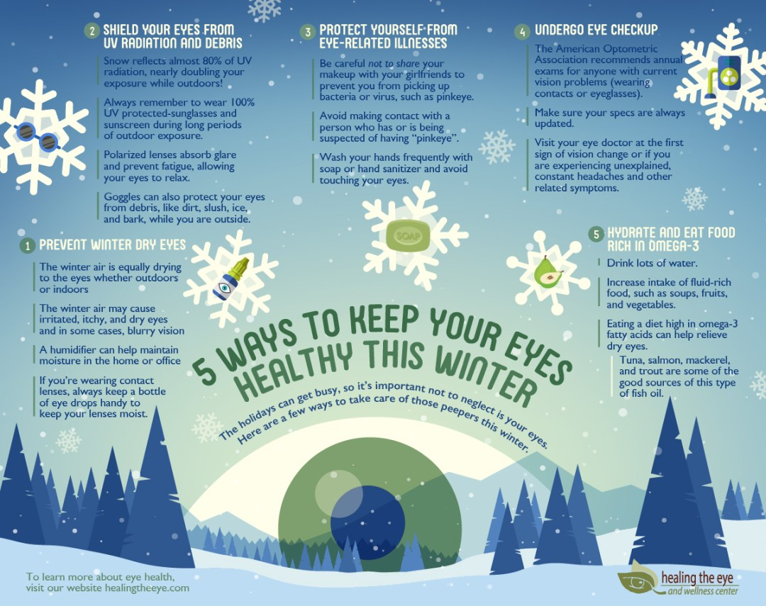 How to Keep Your Eyes Healthy This Winter | Practical Ways | Ways to Keep Your Eyes Healthy This Winter