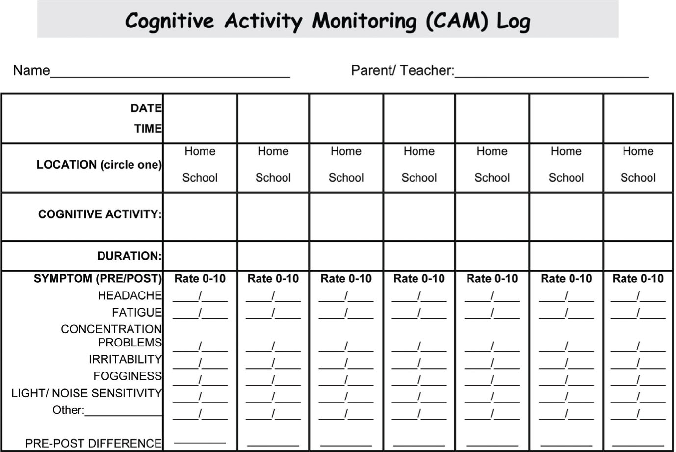 Concussion Pathophysiology Rationale For Physical And Cognitive Rest