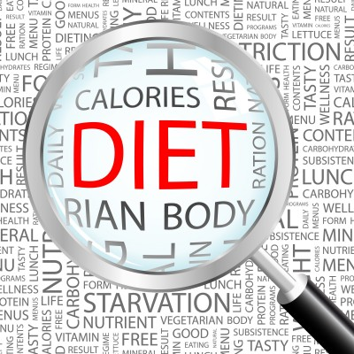 Image result for different diets