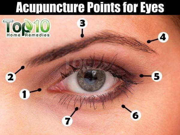 Accu-points-for-eyes-opt-600x450