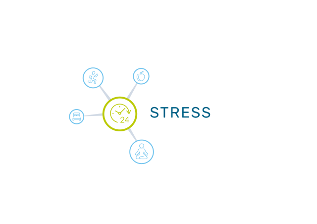 an image of a health by science stress icon.