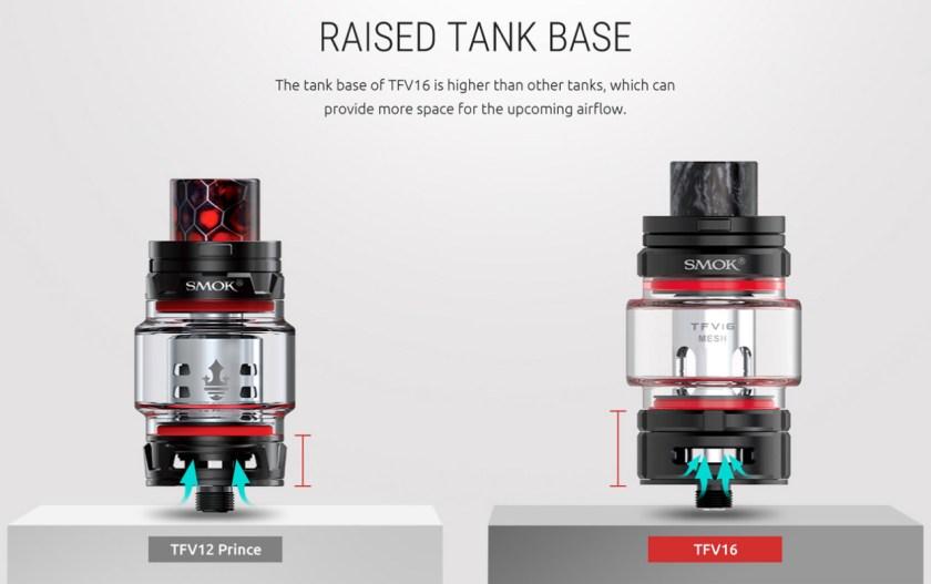 Smok TFV16 Tank