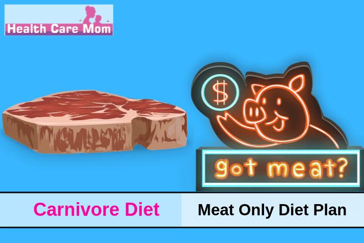 Carnivore Diet | Meat Only Diet Plan