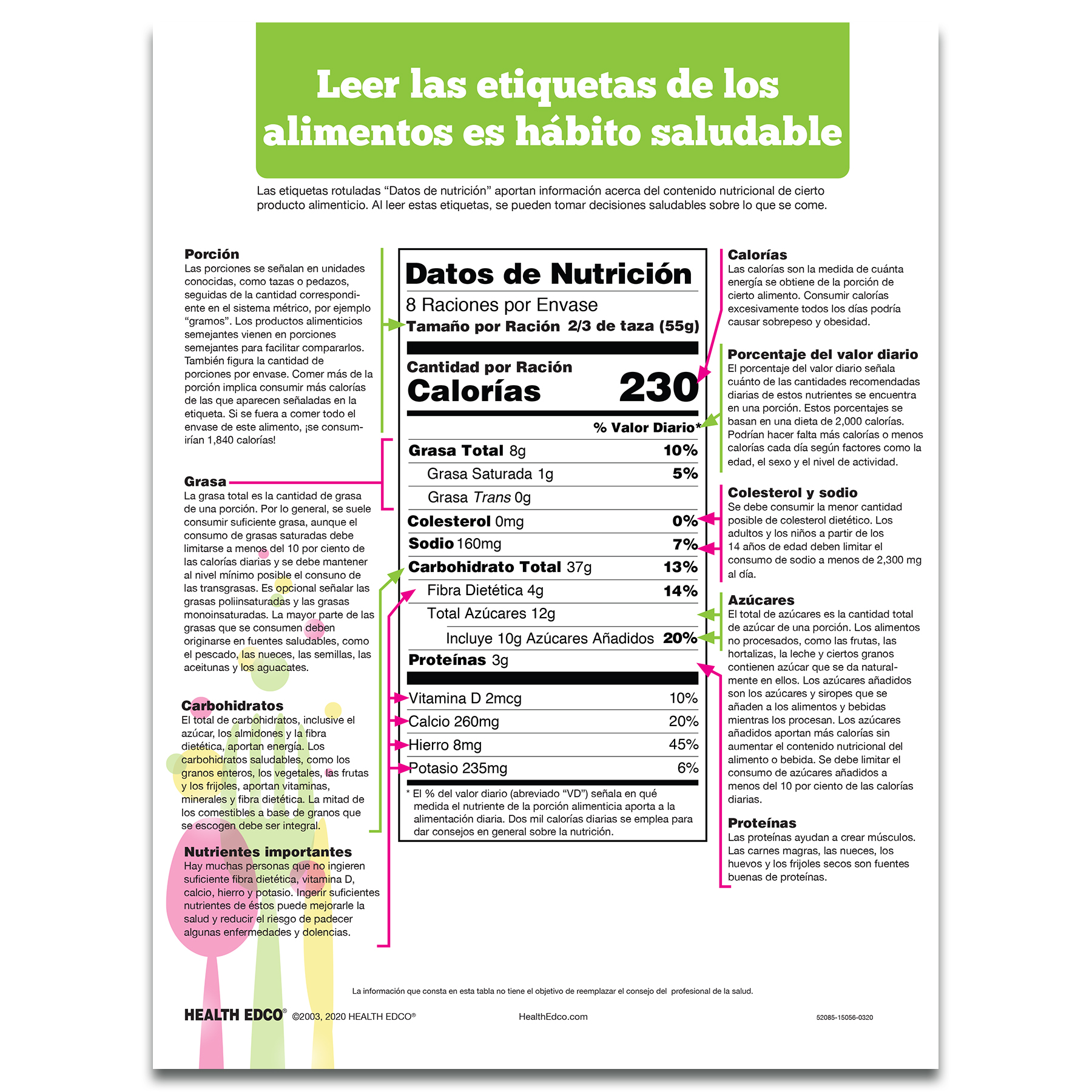 35 How To Read The Nutrition Label On Foods