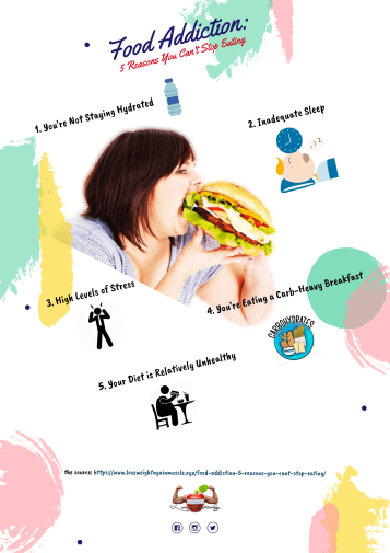 food addiction 5 reasons you cant stop eating (infographic)