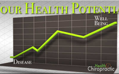 Your Health Potential