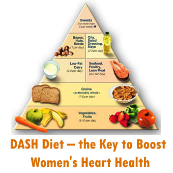 https://i2.wp.com/www.healthjockey.com/images/dash-diet-women-heart-health.jpg