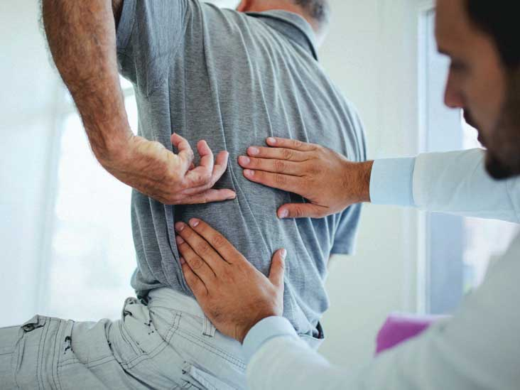 Right Pain Lower Abdomen Severe