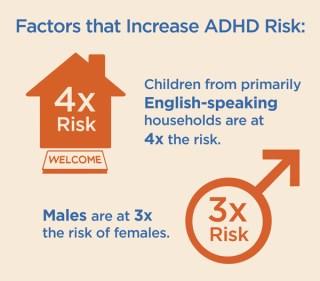 adhd-factors