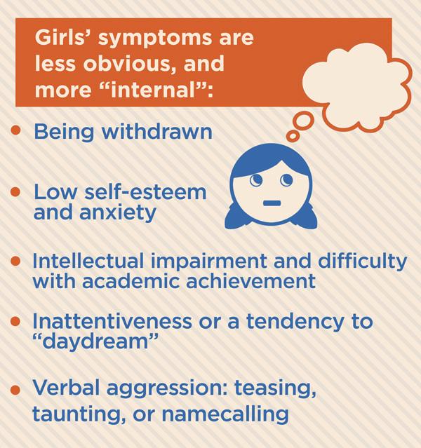 adhd-girl-symptoms