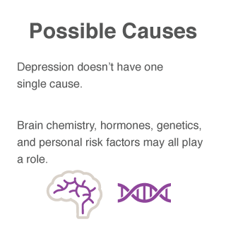 depression causes and risks