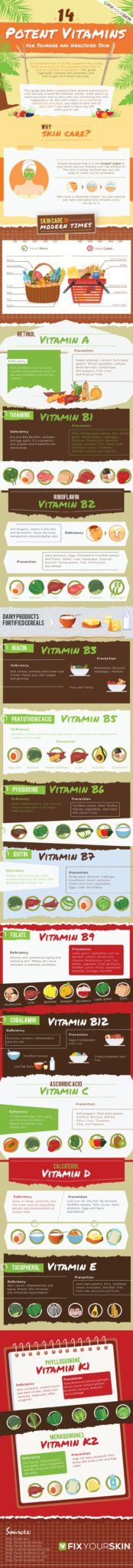 14-potent-vitamins-for-younger-and-healthier-skin