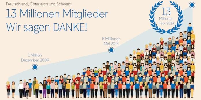 13 Millionen Mitglieder im deutschsprachigen Raum vernetzen sich über LinkedIn. Foto: LinkedIn Corporation