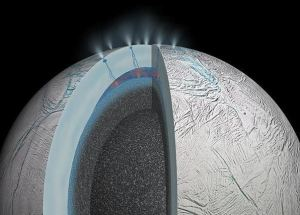 Could Methane on Enceladus Be a Sign of Life, Scientists Explain