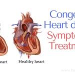 Congenital heart disease in infants symptoms