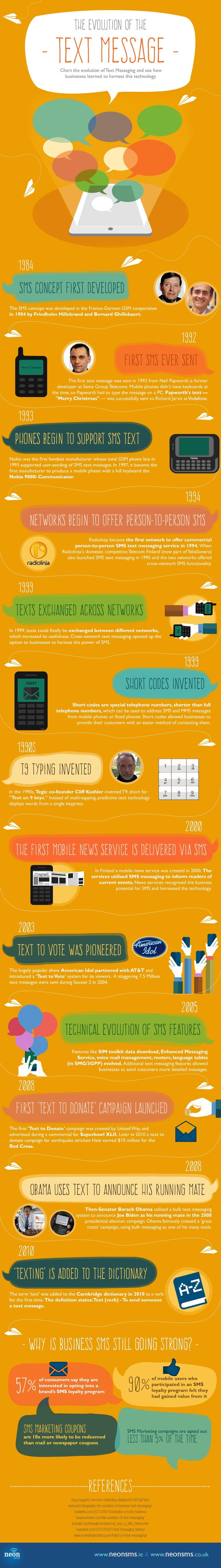 The-Evolution-of-the-Text-Message-Infographic.jpg