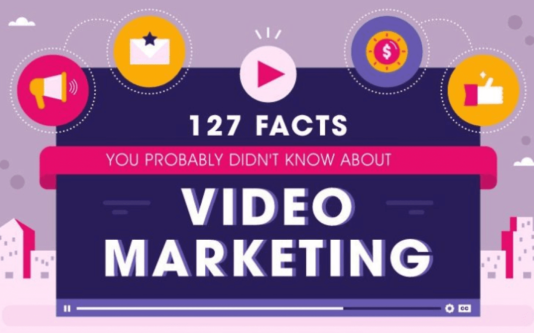 127 Facts and Stats About Video Marketing