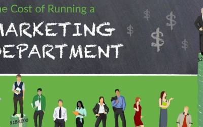 Marketing Department Roles and Salaries [Infographic]