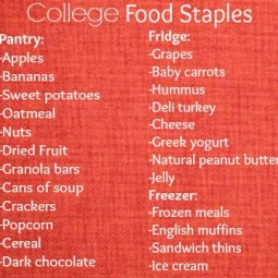 College Food Staples