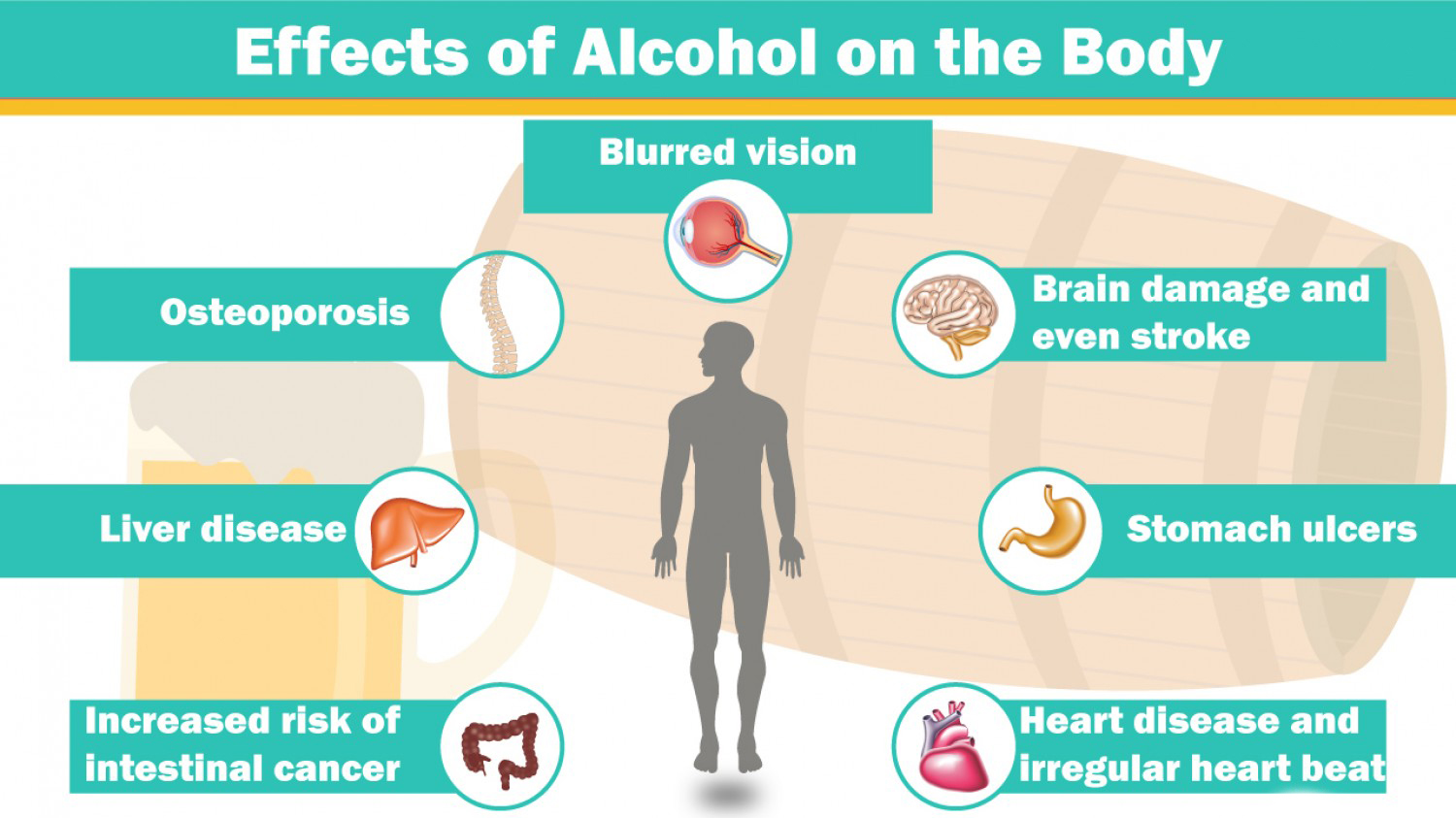 Alcohol And Your Health Health Promotion Gibraltar Gha