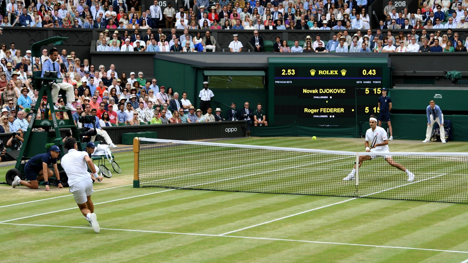 The Championships, Wimbledon | Healthy Living + Travel