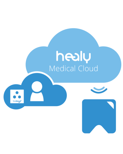 healy-medical-cloud-grafik-800x1000