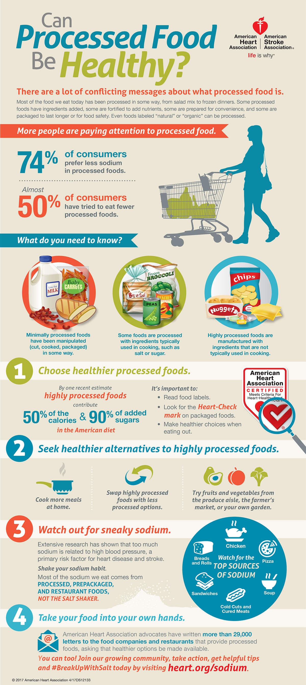 Can Processed Foods Be Healthy Infographic