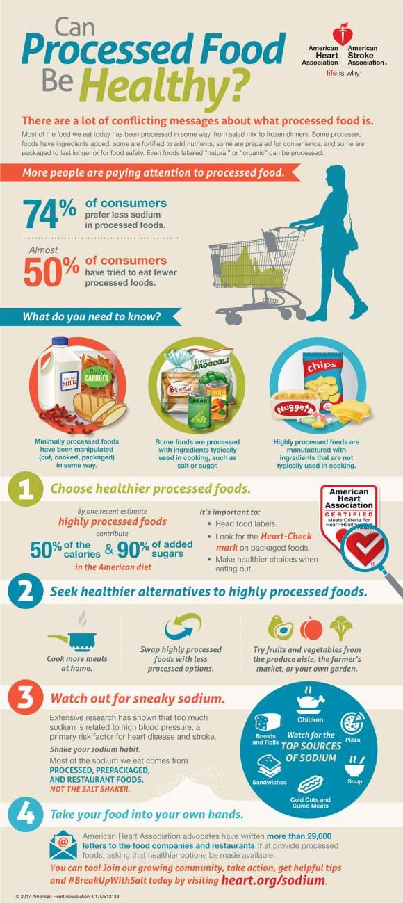Eat Smart | American Heart Association
