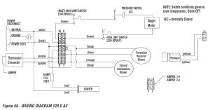 Wiring Diagram For Whitfield Pellet Stove  Wiring Diagram