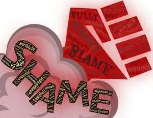 Graphic of a fist with the words bully and blame coming out of a cloud labeled shame.