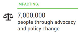 IMPACTING: 7,000,000 people through advocacy and policy changes