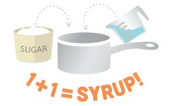 syrup - Simple Syrup Keeps Cakes Moist