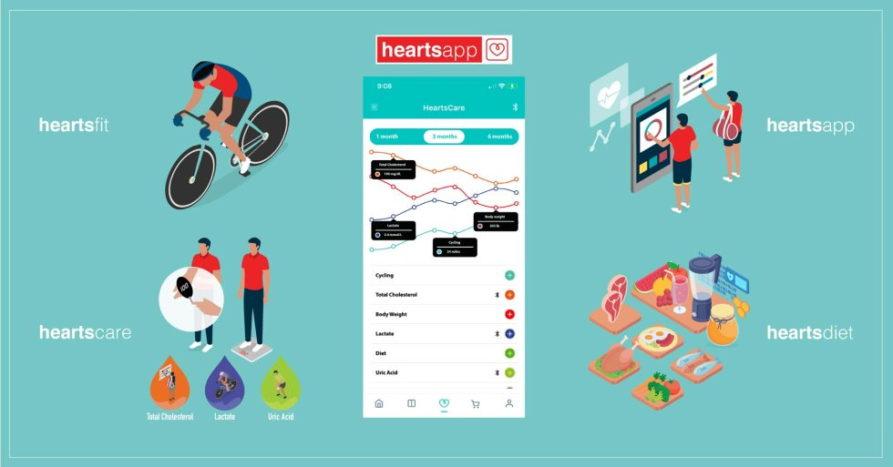heartsapp - tracking your health