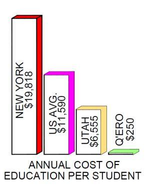 EDUGRAPH-cost-of-education.jpg?fit=300%2C372&ssl=1