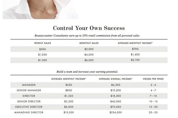 Beautycounter Consultant FAQs
