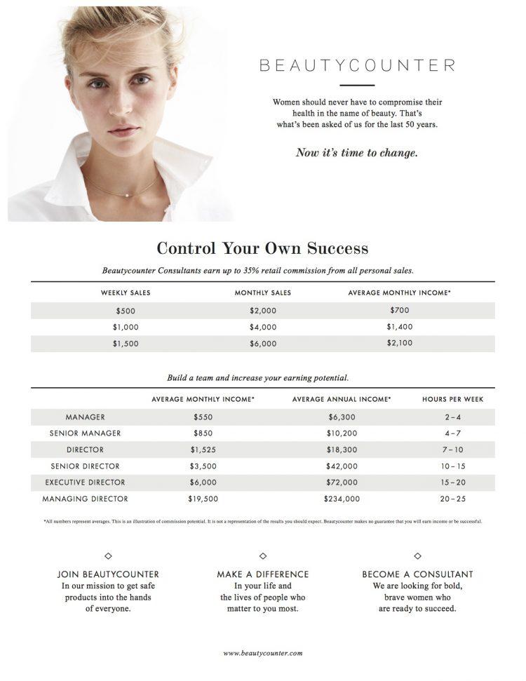 Beautycounter Consultant Opportunity @heathersdish