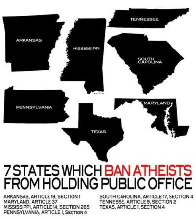 Atheists banned