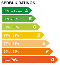 sedbuk heating oil boiler ratings