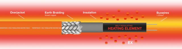 Atex EX soojenduskaabel kõrge temperatuuriga küttekaabel
