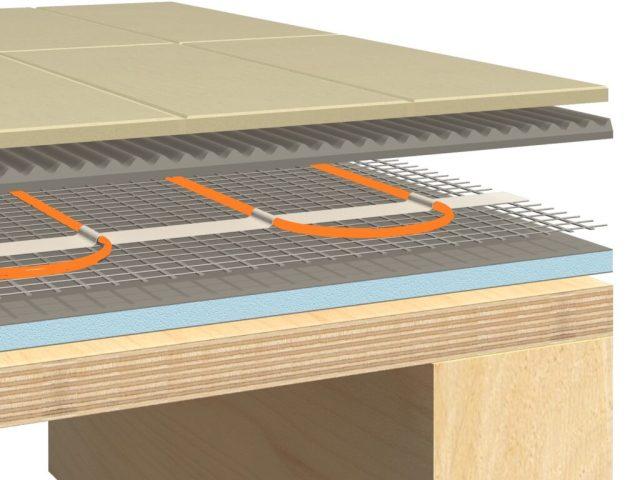 Elektriline põrandaküttematt põrandaküte