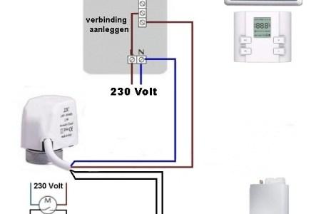 Beste Woonkamer ideen » thermostaat voor vloerverwarming | Woonkamer ...