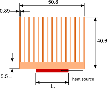 heat sink calculator blog focused on
