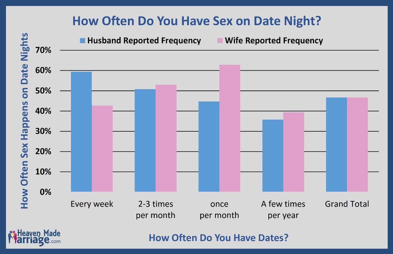 Gay husband straight wife checklist